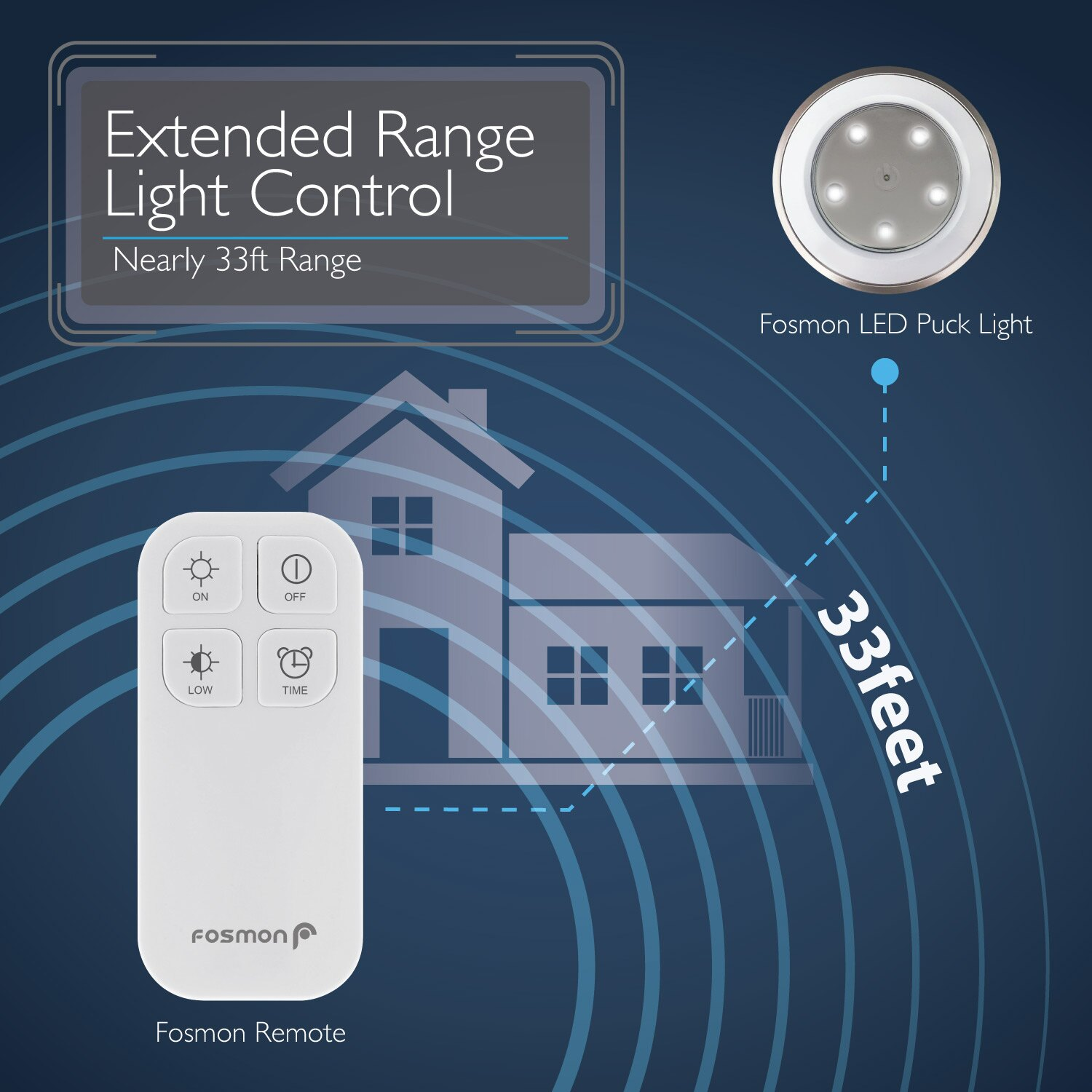 Sf Planet Fosmon Remote Control For Wireless Led Puck Light