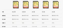 新帝SanDisk 64g Extreme SDXC UHS-1(V30) 記憶卡 【16G】【32G】【64G】【128G】【256G】記憶卡 ★★★ 全新原廠公司貨終身有限保固★★★含稅附發票