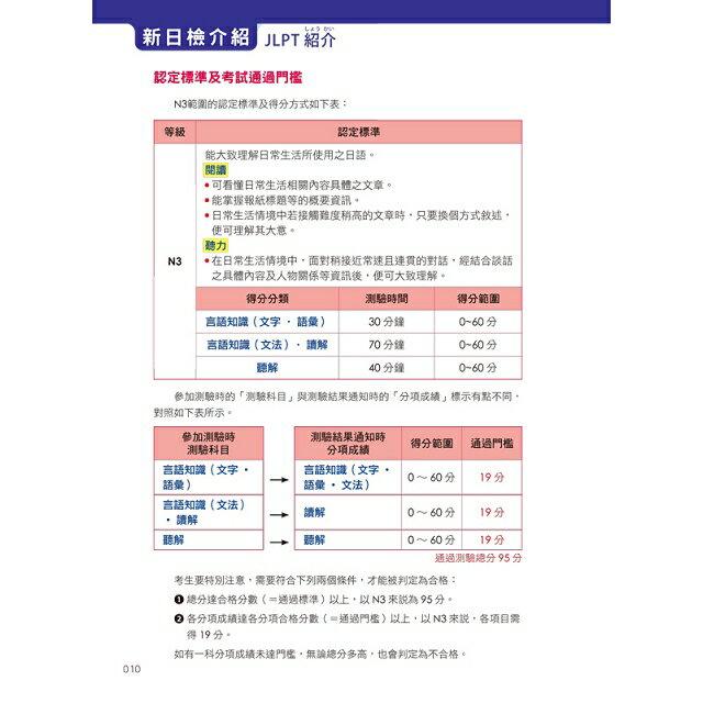 新日檢JLPT N3 關鍵540題:文字、語彙、文法、讀解、聽解一次到位(5回全真模擬試題+解析兩書+1CD) 5