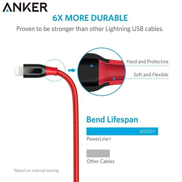 耀您館(兩條組)美國Anker蘋果數據充電線1.8米PowerLine+傳輸充電線Lightning充電傳輸線Apple傳輸充電線適愛鳳iPhoneiPadx1088+77+654plus