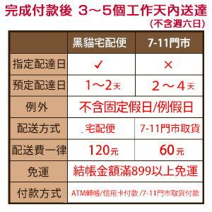 納豆 (納豆激脢) 紅麴膠囊 ✡ 滋補強身 健康保健 【共1個月份】 6