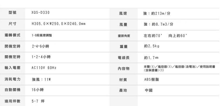 【正負零±0】XQS-D330 DC循環扇 5