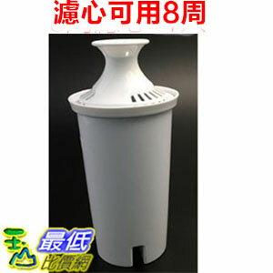 [105新款] Brita 新款圓形濾心一入,相容舊款圓形濾心水壺 C987554