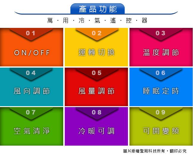 【Dr.AV】LX-757萬用冷氣遙控器(大風吹)
