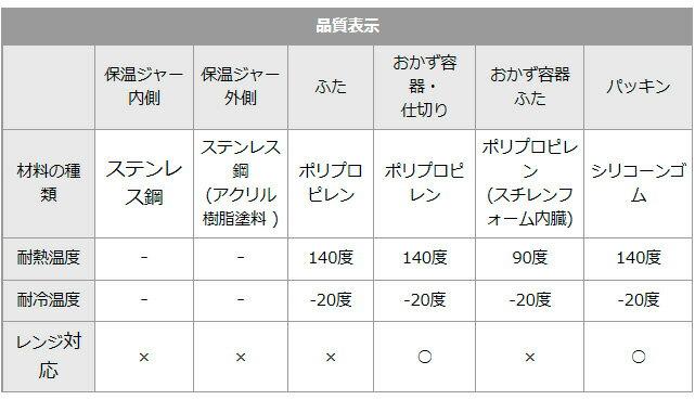 日本Natural Brunch   /  可愛圓形雙層便當盒 保溫  保冷  620ml  /  sab-2610  /  日本必買 日本樂天直送(2950) /  件件含運 9