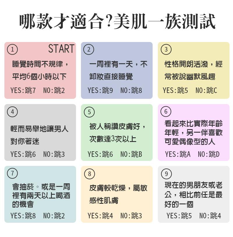 日本【新美肌一族-5入組】保養面膜 ⭐任選5片只要799⭐ 3