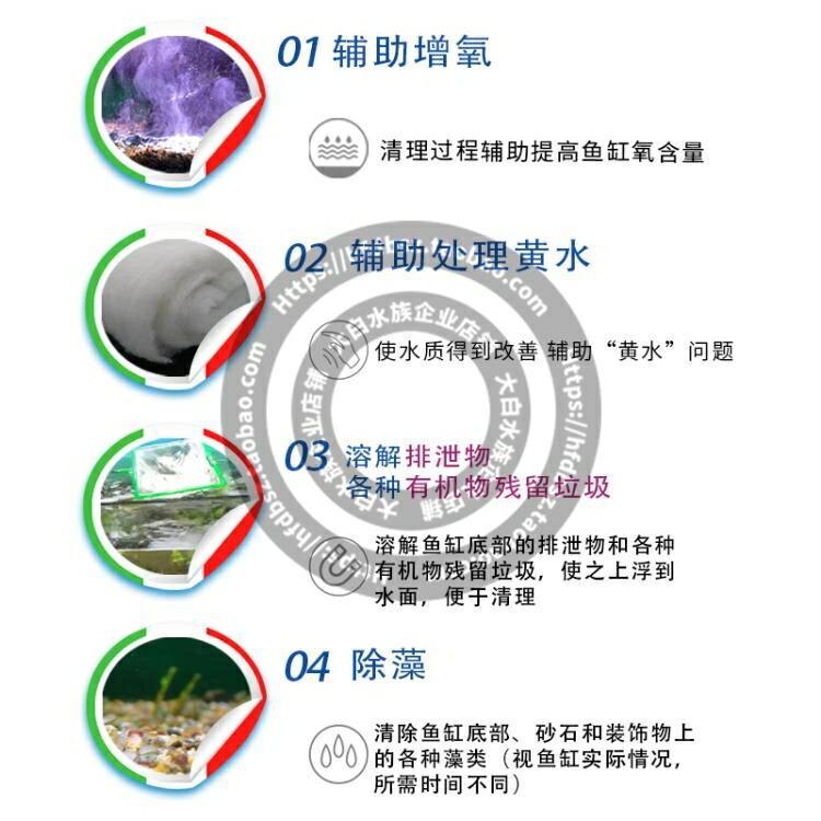 除藻劑 意大利進口普來登魚缸缸底除藻劑除青苔黑毛藻褐藻缸底垃圾清理 宜品/可開發票