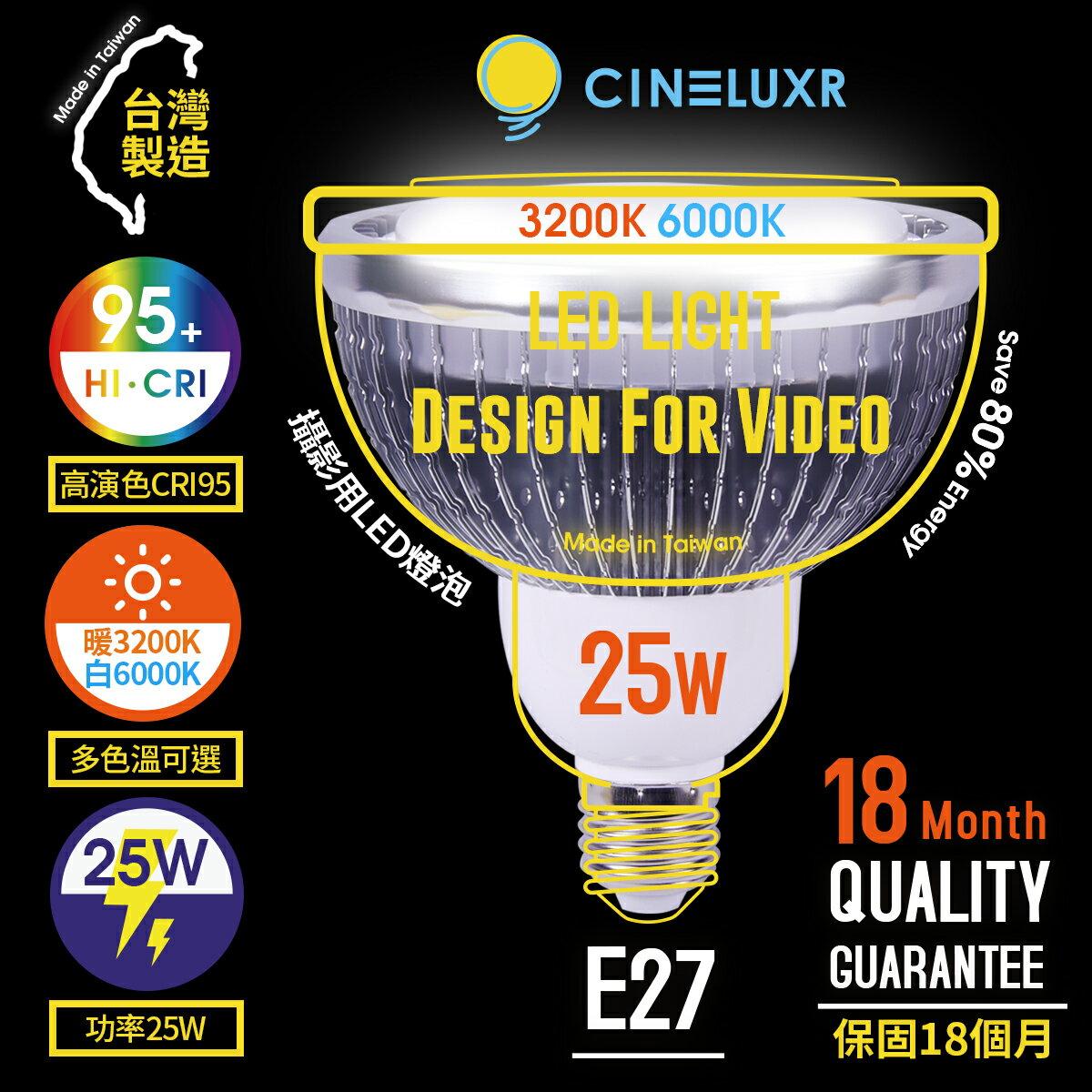 享樂攝影  製Cineluxr 25W 攝影用 LED燈泡 CRI95高演色 無頻閃 錄
