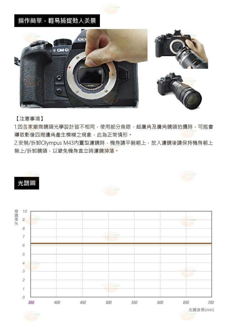 @3C 柑仔店@ STC Clip Filter ND16 內置型 減光鏡 for Olympus M43 公司貨 1