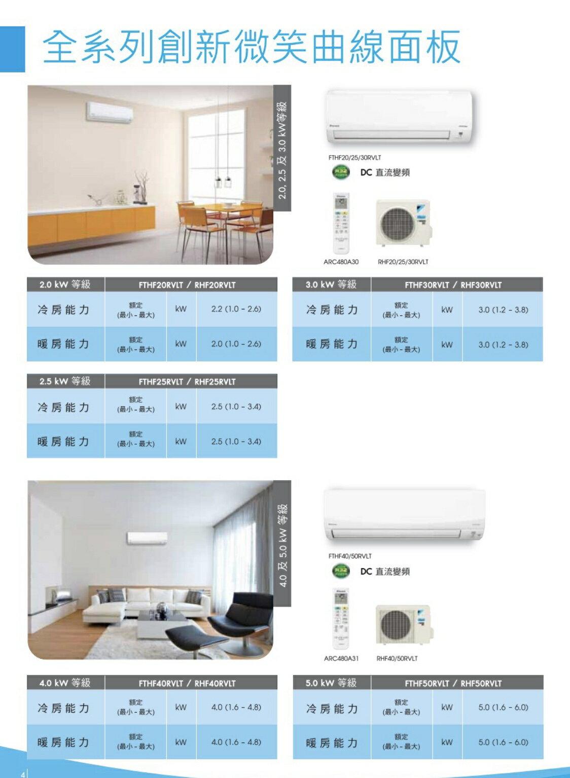 大金冷暖變頻分離式FTHF20RVLT 省電 PM2.5除塵 高品質 靜音 3