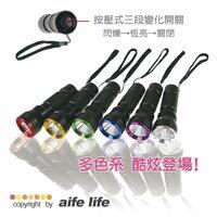 【aife life】酷炫韓版17W自行車前車燈手電筒 ☆酷炫衝鋒槍造型!