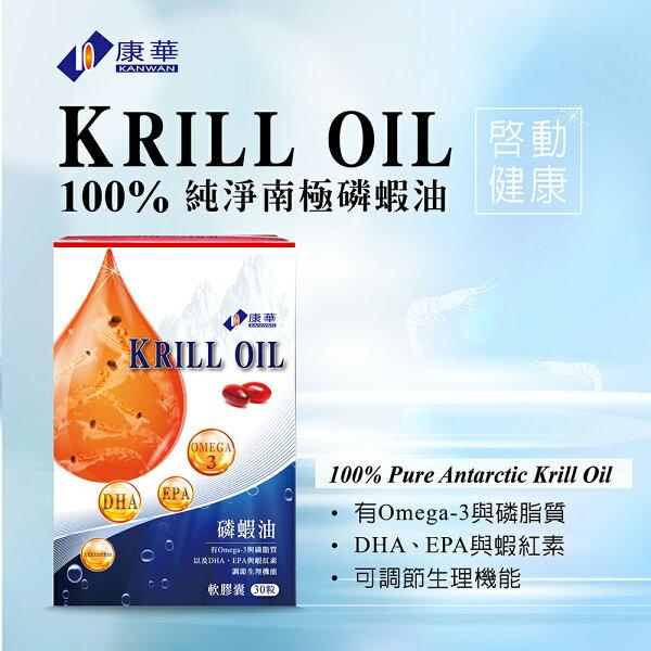 康華—100%南極磷蝦油軟膠囊(30顆入盒)【調節生理機能】