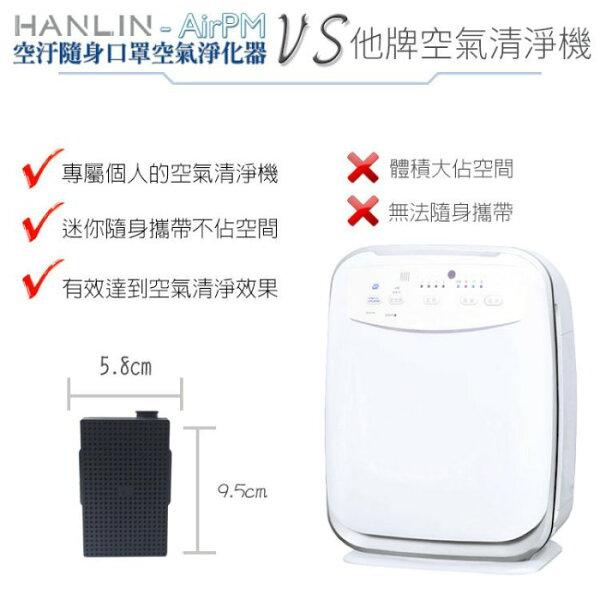 SGS認證HANLINAirPM空汙隨身口罩空氣淨化器PM2.5