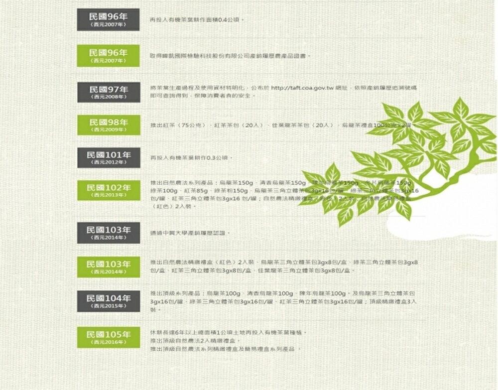 【百香】珍藏綠茶100g 2鐵罐組 百香茶葉 4