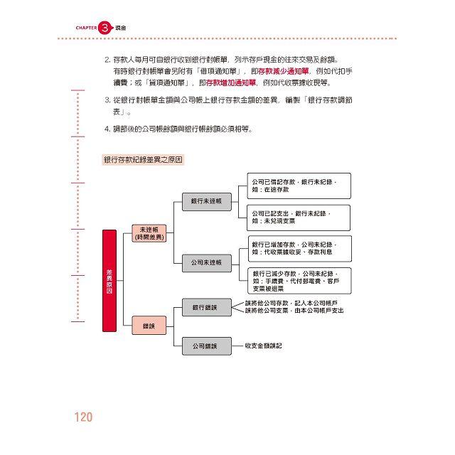 【2016全新改版】細說銀行招考:會計學(概要)【對應IFRS】 5