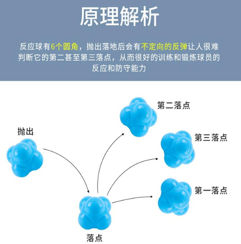 ~廣隆~促銷特價中-六角球 反應球 變向球 敏捷球 靈敏球 反應球 玩具 速度球 健身運動 體能訓練 硅膠