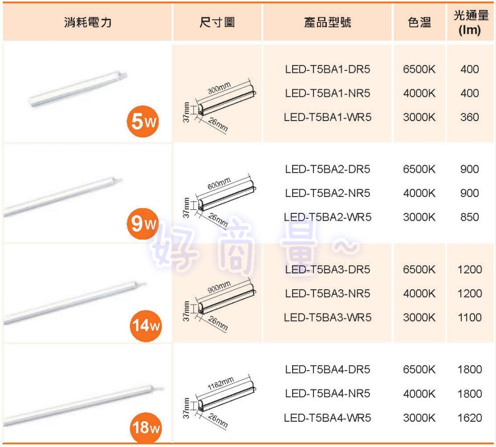 好視多~ 舞光 5W LED 支架燈 層板燈 1尺  (附串接線)
