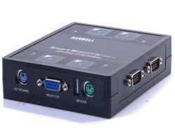 HANWELL 捍衛科技 SMK14 4-Port 桌上型 PS  2 KVM 電腦切換器