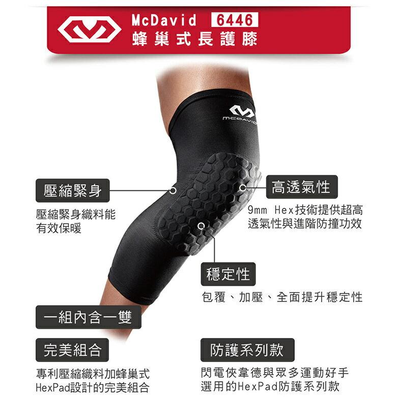MCDAVID 蜂巢式長護膝 -一組2件(MD6446-藍L) [大買家] 4