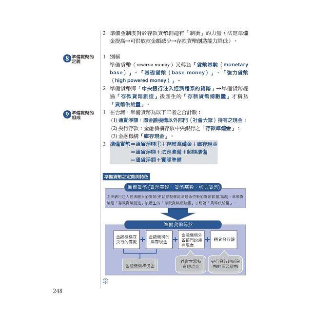 【2016全新改版】細說銀行招考:貨幣銀行學(概要) 3