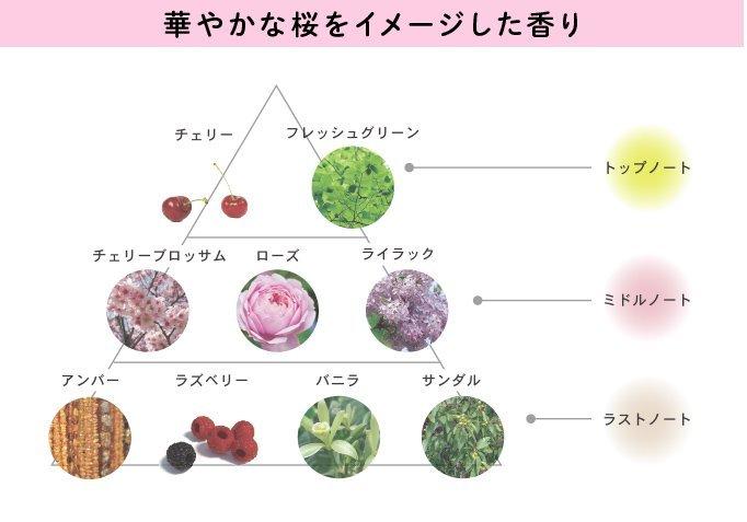 日本【Pigeon】馬油櫻花洗髮/潤髮/沐浴乳500ml