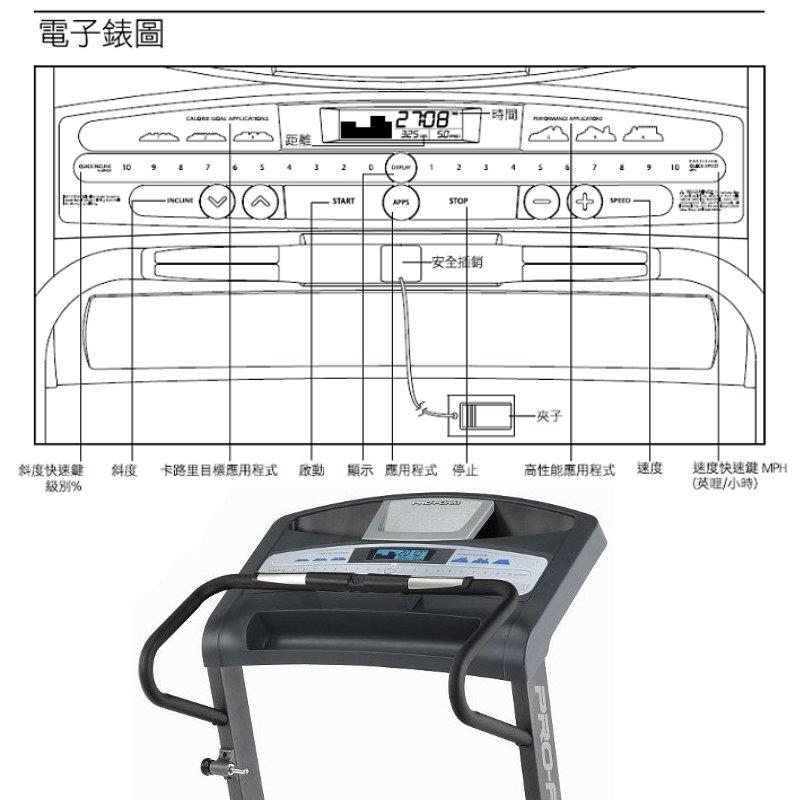 美國ICON知名運動品牌[PRO-FORM] PFTL39110 電動跑步機 2