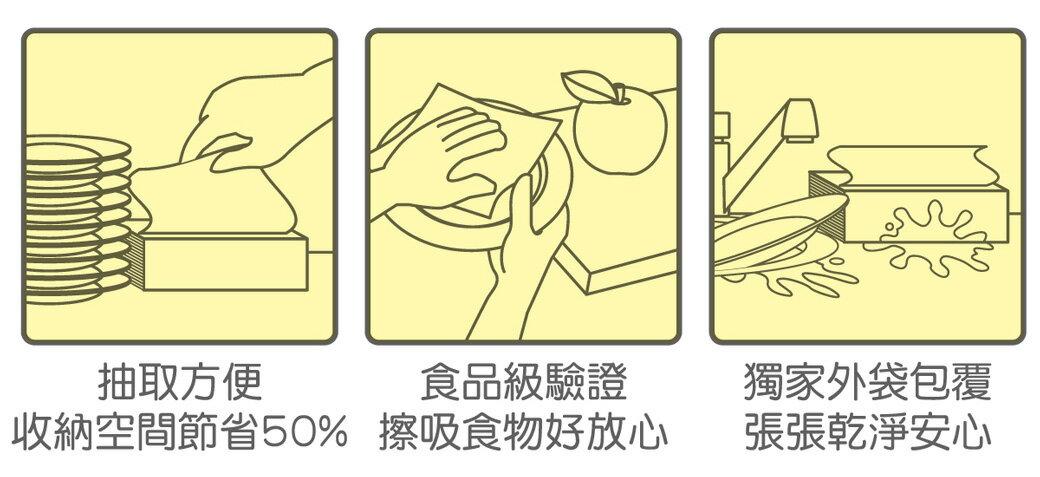 春風 抽取式廚房紙巾 一秒抽(120抽 / 3包 / 8串 / 箱) 4