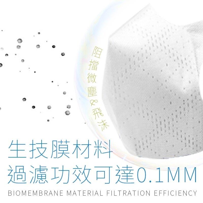 [現貨] 非醫療 口罩 3D口罩 外銷日本 數量有限要買要快 賣完不接單 1
