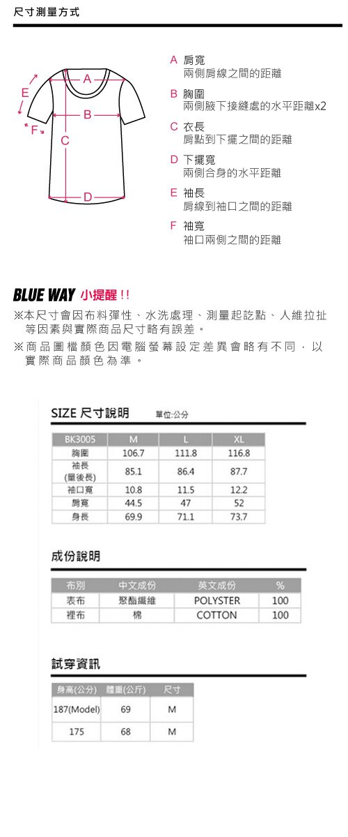 【5折限定↘】防風防潑外套(紅) - BLUE WAY  BlueKONn.空 2