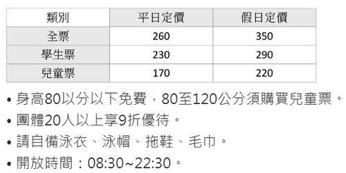 【礁溪 - 川湯春天 - 旗艦館】大眾SPA湯 + 戲水區 (平日券 - 有期限)