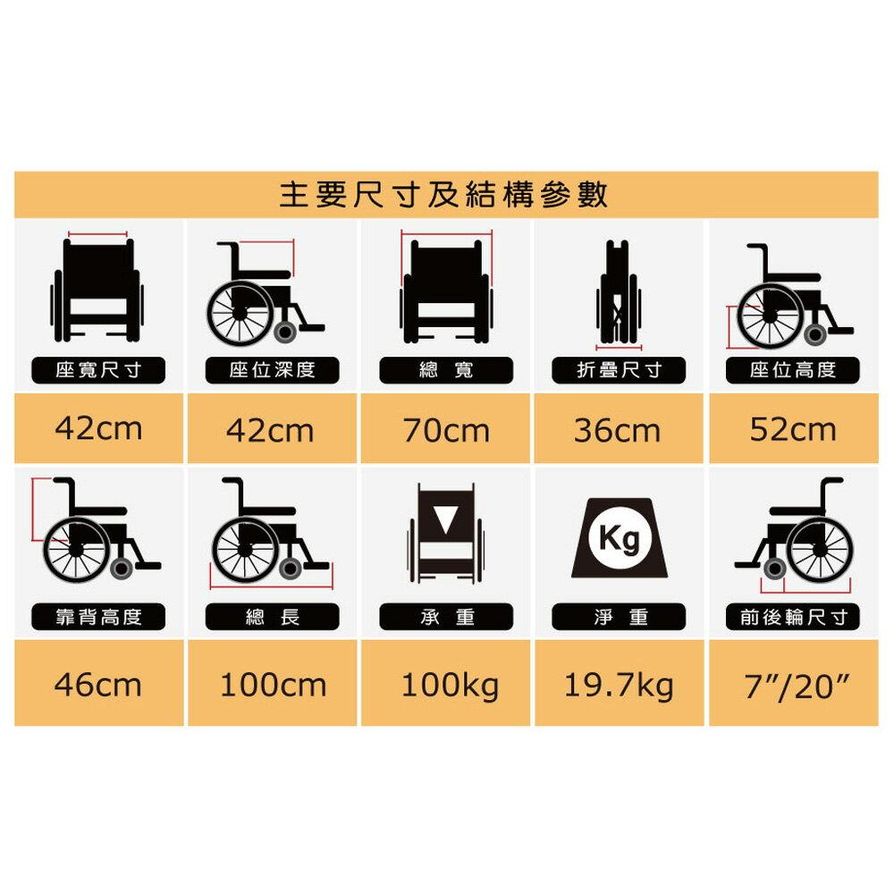 必翔銀髮 空中傾倒型輪椅(手動輪) PH-166A (未滅菌) 輪椅【生活ODOKE】