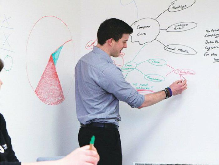 約翰家庭百貨》【TA010】環保PVC白板貼 創意塗鴉居家裝飾教學 可隨意剪裁 不傷牆面 45x200cm 送1支白板筆