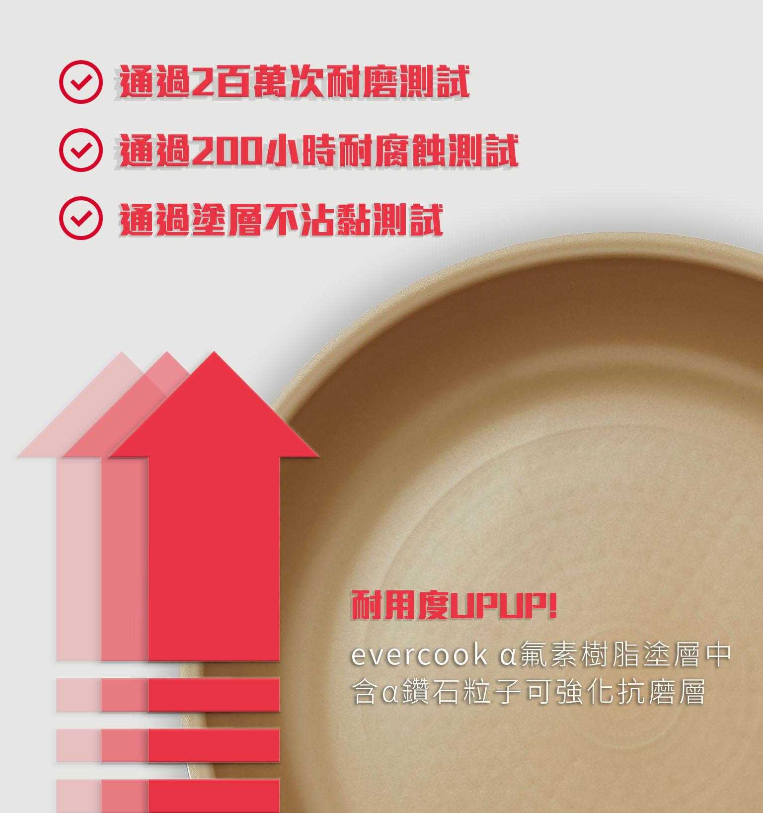 【日本Doshisha evercook】三件組-炒鍋 26cm+炒鍋 28cm+玉子燒-15*18cm 8
