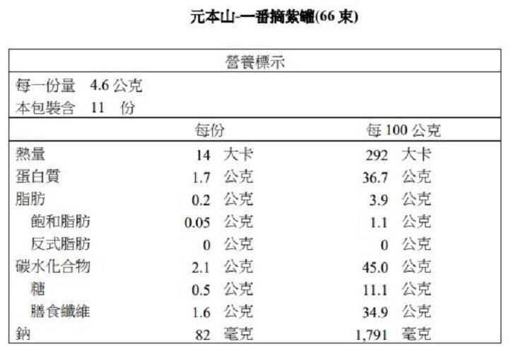【元本山】一番摘紫罐(50.6g)