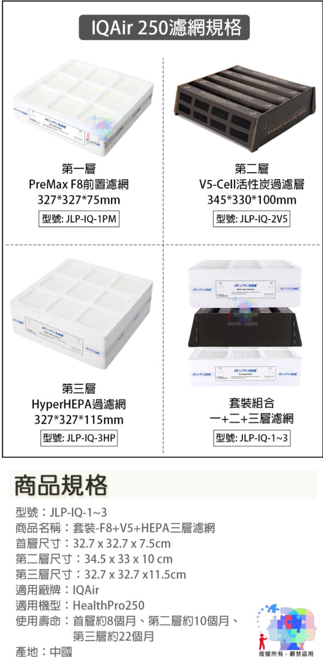 【套裝組】F8+V5+HEPA三層濾網 適配IQAir HealthPro250 空氣淨化器濾芯 JLP-IQ-1~3 5