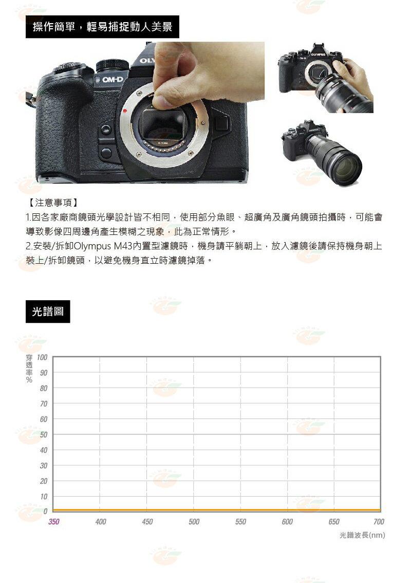 @3C柑仔店@ STC Clip Filter ND64 內置型 減光鏡 for Olympus M43 公司貨 2