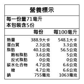 滿699另享95折 BRIANNAS 經典田園沙拉醬 355ml