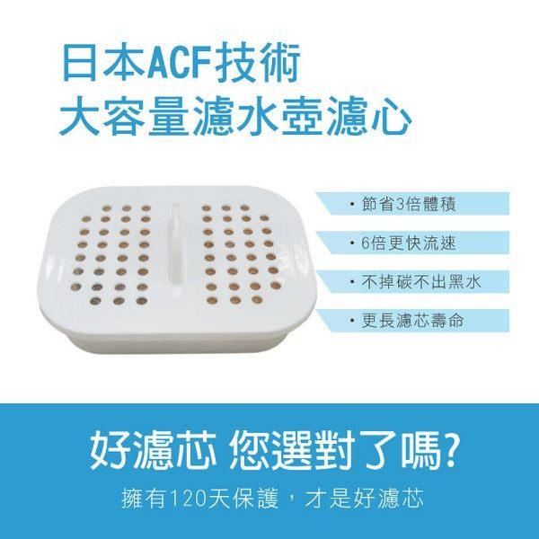 ✔日本進口✔【ACF】大容量濾水壺濾心