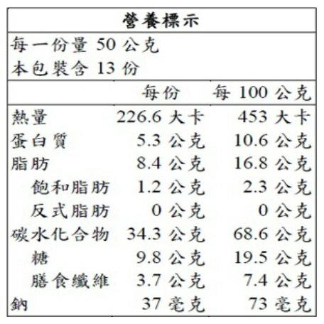 果諾力脆萃纖蔓越莓杏仁燕麥榖片 650公克