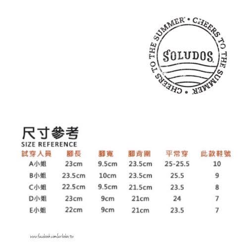 【Soludos】美國經典草編鞋-基本款草編鞋-深藍【全店滿4500領券最高現折588】 8