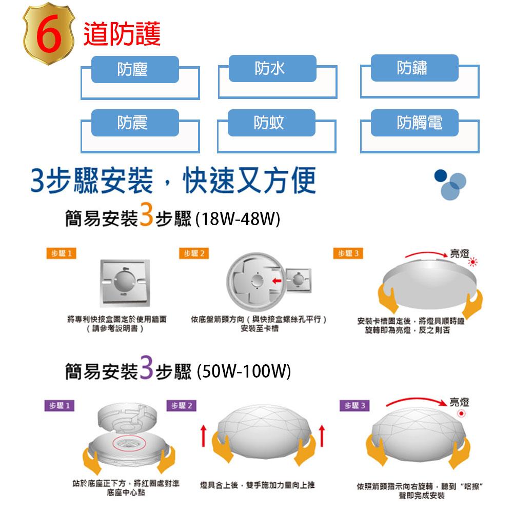亮博士 / 亮麗星空 LED 18W 全電壓 吸頂燈 白光 黃光 /  /  永光照明DR-REC-18W%D✈99購物節 7
