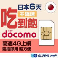 日本上網推薦sim卡吃到飽/wifi機網路吃到飽,日本wifi機租借推薦到日本 docomo SIM卡 吃到飽無限制 6日方案