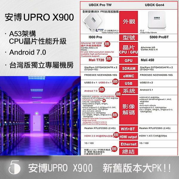 【U-BOX 安博盒子】X900 台灣版 超過一千種電視節目 深夜福利免費看 第四台 電影 追劇 12個月安心保固 5