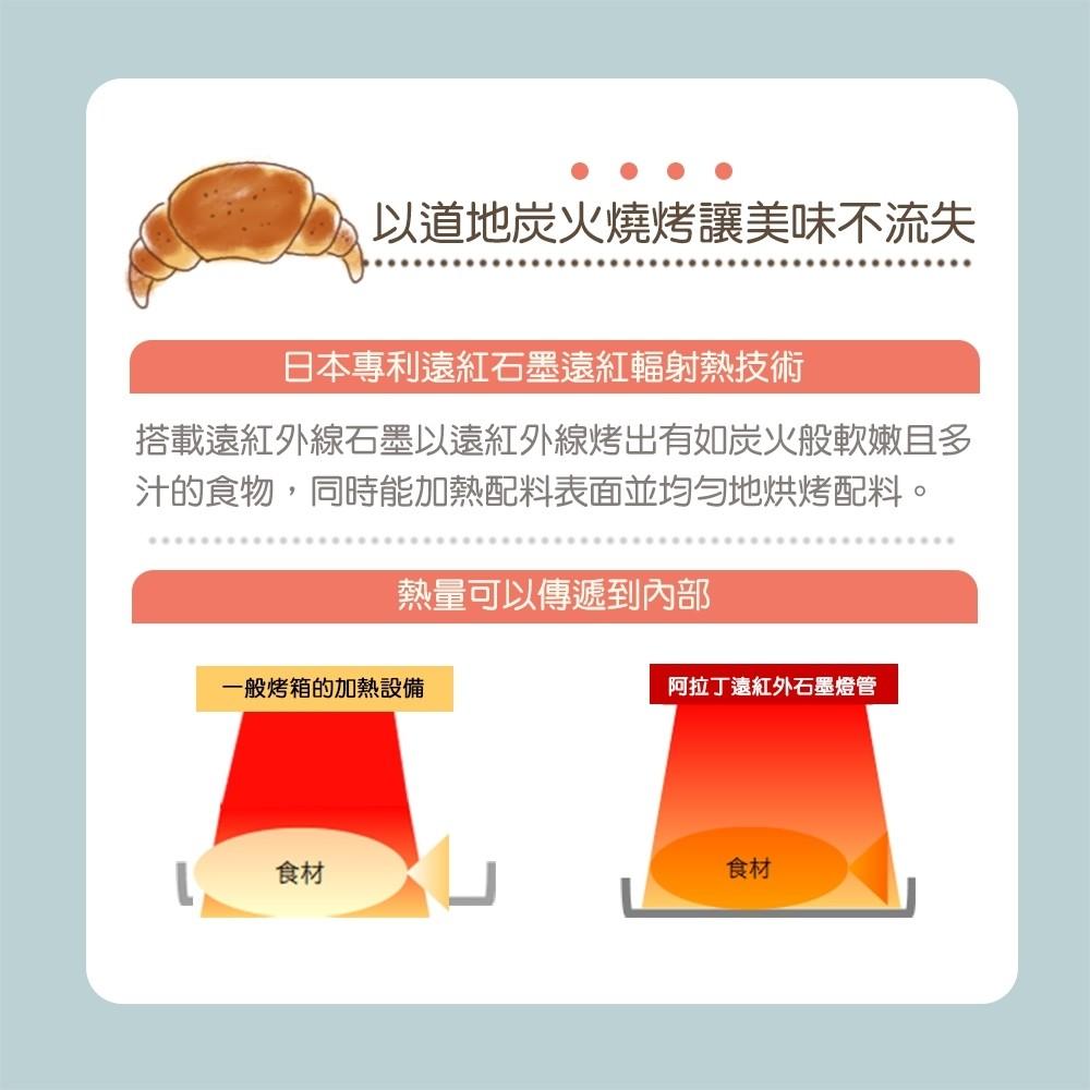 日本Sengoku Aladdin 千石阿拉丁新垣結衣的最愛「專利0.2秒瞬熱」4枚焼復古多用途烤箱(附烤盤) AET-G13T-粉紅 5