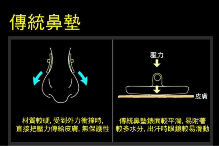 防滑氣囊鼻墊 止滑性超強 柔軟不再讓你眼鏡戴到鼻樑有痕跡 防滑 舒適配戴讓眼鏡感覺沒負擔 止滑鼻墊超強的效果  購買此商品可以另加購眼鏡布優惠價只要1元