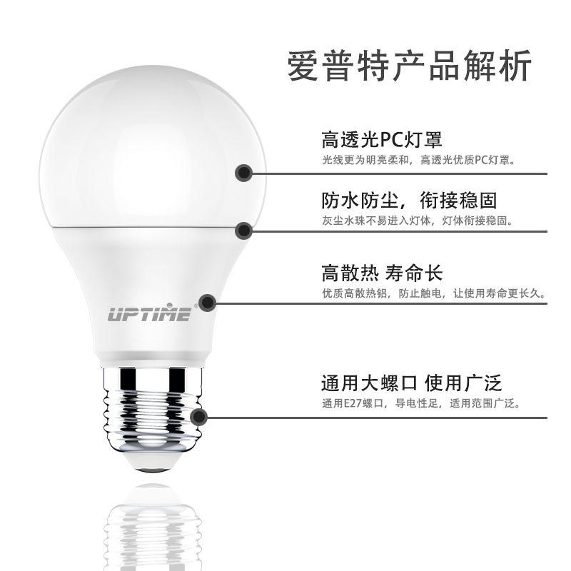 (廠家直銷10只起拍低於不發)愛普特LED燈泡E27大螺口節能燈超亮無頻閃護眼家用工廠照明電燈泡