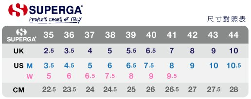 【SUPERGA】義大利國民鞋-灰 Cotu - Classic2750【全店滿4500領券最高現折588】 4