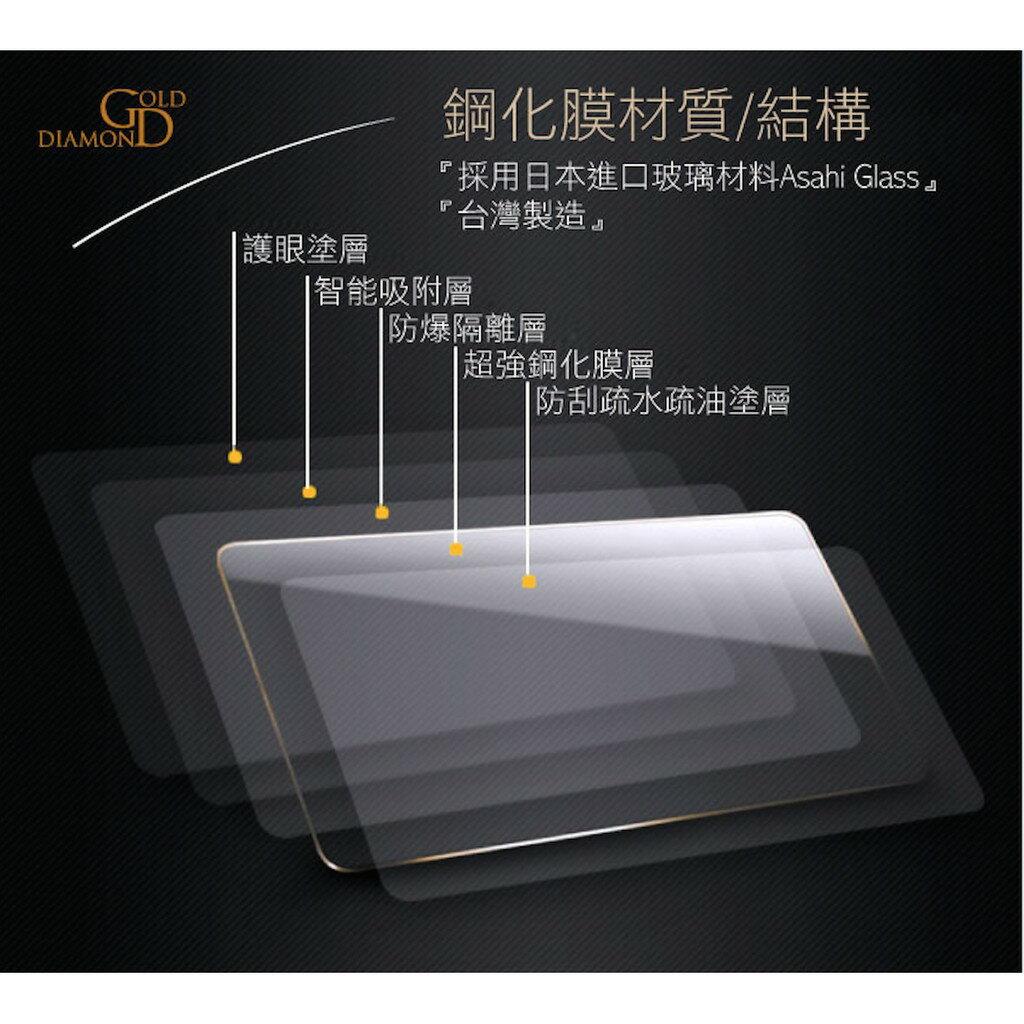 鋼化玻璃保護貼 玻璃膜iPhone6/iPhone6s Plus 5.5/i5/5s/se/i7/iPhone7