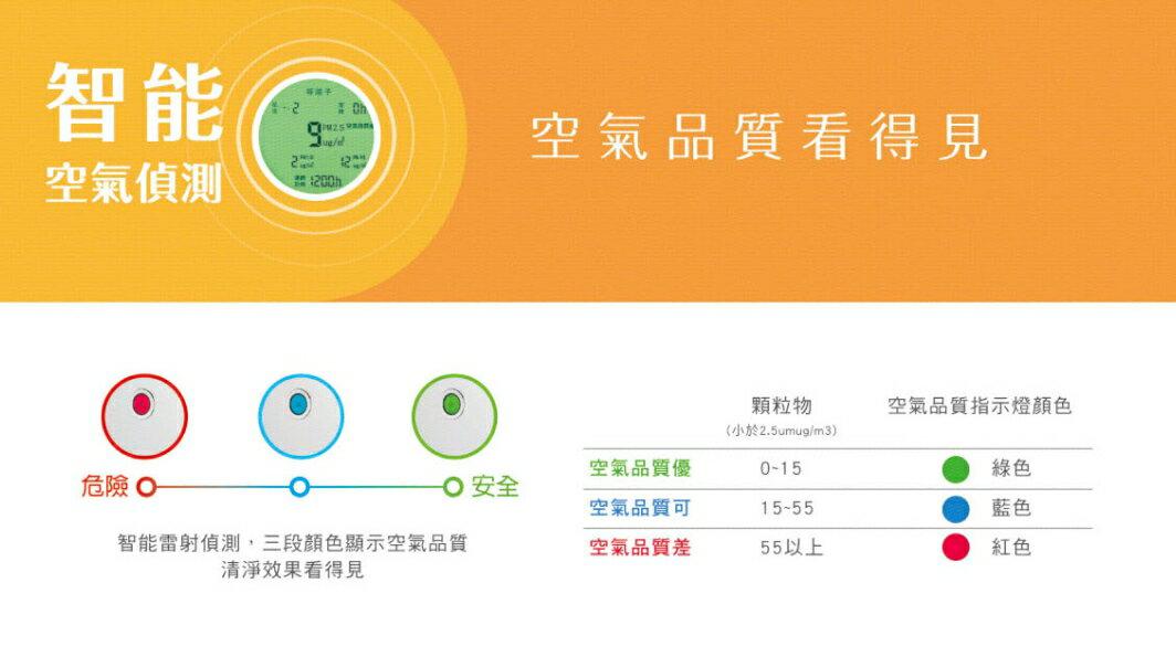 免運 台灣三洋 SANLUX ABC-R27 27坪 空氣清淨機 ABCR27 公司貨 PM2.5 4