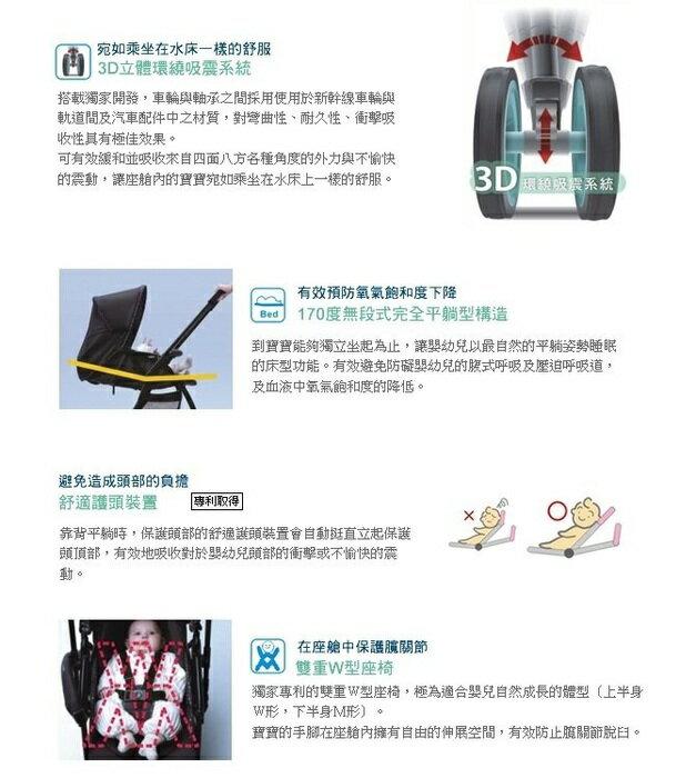 ★最後1台★aprica karoon雙向輕量型推車 - 浪漫粉紅PK『121婦嬰用品館』 2